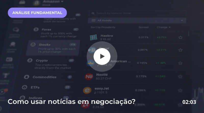 Fundamental analysis Portuguese